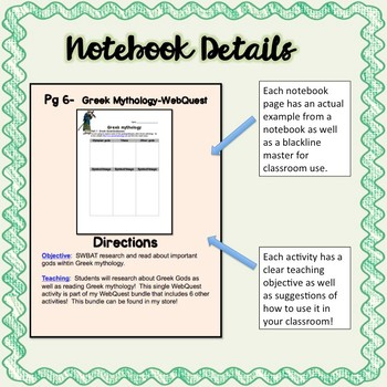 Ancient Greece Interactive Notebook and Resource Bundle