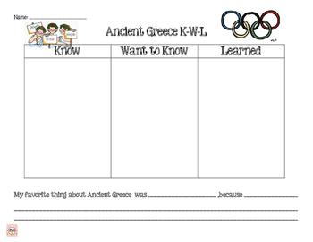 Ancient Greece KWL Chart