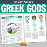 Ancient Greece - Greek Gods and Goddesses
