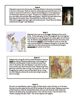 Ancient Greece - Odyssey Summary to accompany movie