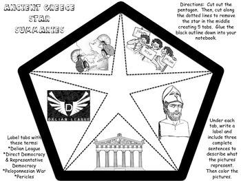 Ancient Greece - Peloponnesian War - Delian League - Interactive Notebook