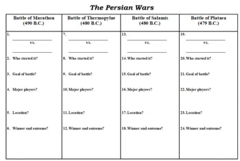 Ancient Greece Persian War Battles Guided Notes