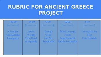 "Ancient Greece Project Based Learning Rubric ""Its All About You!"""