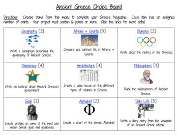 Ancient Greece Technology Bundle: Breakout, Hyperdoc, & Choice Board