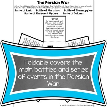 Ancient Greece Persian War