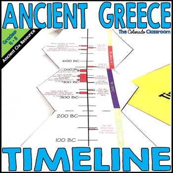 Ancient Greece Time Line