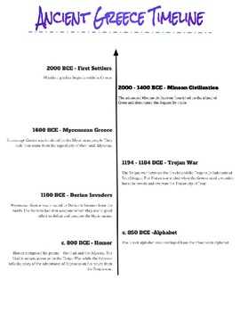 Ancient Greece Timeline Poster