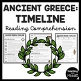 Ancient Greece Timeline Reading Comprehension Worksheet Greek