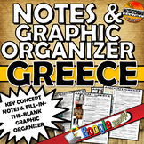 Ancient Greece Two Page CLOZE Notes & Graphic Organizer & Google Slides Fillable