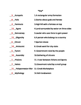 Ancient Greece Vocabulary Worksheet