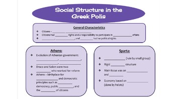 Ancient Greece (WHI.5) Review Packet
