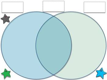 Ancient Greece and Ancient Rome: Human and Physical Characteristics Venn Diagram