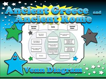 Ancient history games resources lesson plans teachers pay teachers ancient greece and ancient rome architecture government and arts venn diagram ccuart Image collections