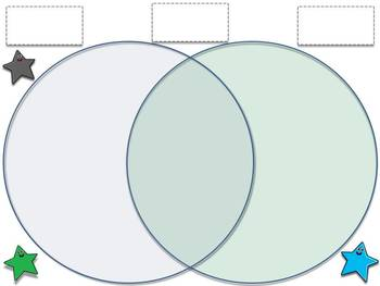 Ancient Greece and Ancient Rome: Architecture, Government, and Arts Venn Diagram
