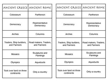 Ancient Greece and Rome Sort