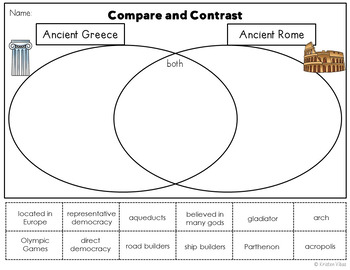 compare and contrast the roman and greek system of education