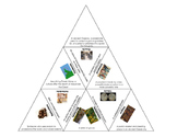 Ancient Greece vocabulary puzzle (S.S. Framework Aligned)