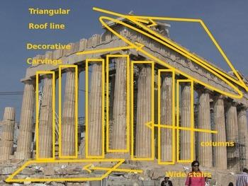Ancient Greek Architecture and Washington D.C.