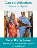 Ancient Greek City-States: Sparta vs. Athens