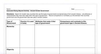 Ancient Greek Government-Scaffolded Jigsaw Notes and Extension Activity