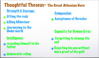 Ancient Greek Heroes and The Heroes Journey Units