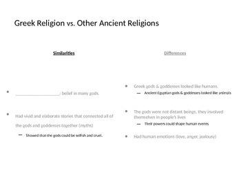 Ancient Greek Religion & Mythology PowerPoint (Student Version)
