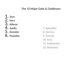 Ancient Greek Religion & Mythology PowerPoint (Teacher Version)