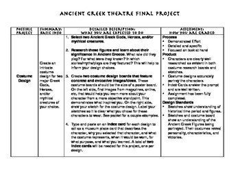 Ancient Greek Theatre Projects your students will LOVE!