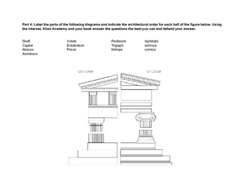 AP ART HISTORY: Ancient Greek Worksheet-