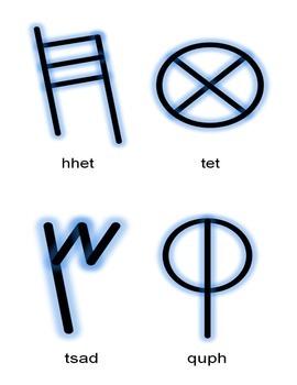 Ancient Hebrew Alphabet Banner