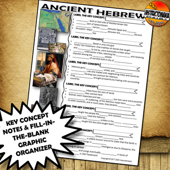 Ancient Hebrews One Page Notes & Graphic Organizer