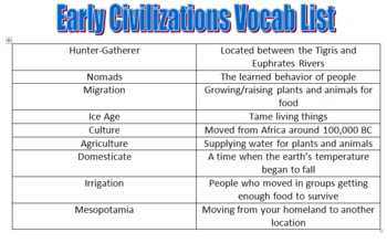 Ancient History Cut and Paste Vocab