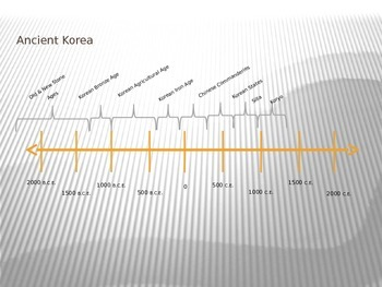 Ancient History: Korea Powerpoint (includes slides on geography)