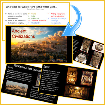 Distance Learning: Ancient History Project for Students