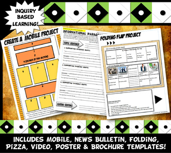 Ancient History Research Project Bundle