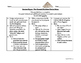 Ancient Egypt: The Pyramid Builders Choice Menu