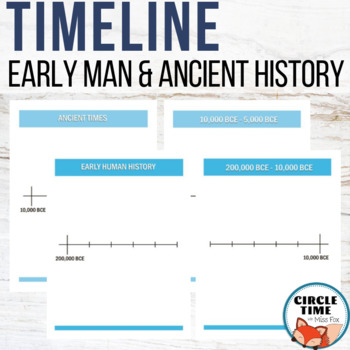 Ancient History Timeline - 10 Pages - Book of Centuries