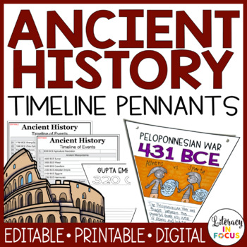 picture relating to Printable Pennants titled Historic Background Timeline Pennants (Editable - Printable - Electronic)