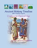 Ancient History Timeline with Timeline Figures