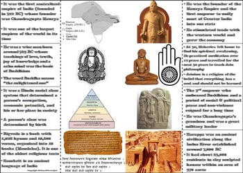 Ancient India Interactive Notebook Project/ Activity