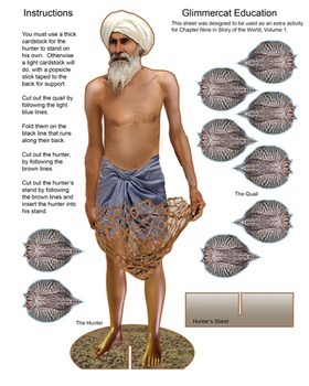 Ancient India Activities: The Indus River Valley FREE Packet