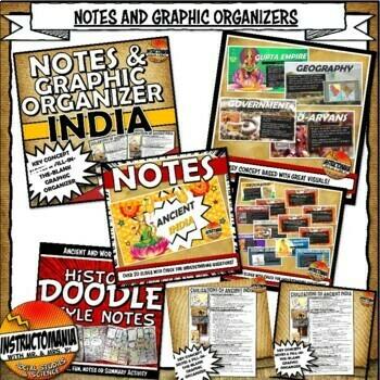 Ancient India Unit Plan Lesson & Activity Bundle History Common Core Grades 5-8