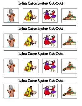 Ancient India: Caste System