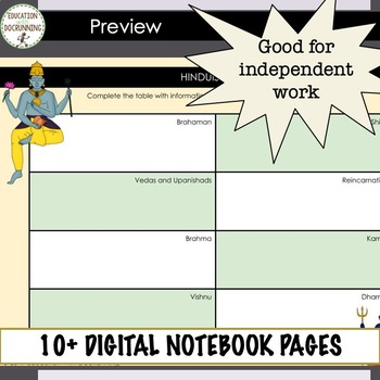 Ancient India Digital Interactive Notebook Graphic organizers for Google Drive