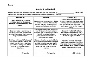 Ancient India Grid