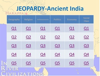 Ancient India Jeopardy-Style Review Game