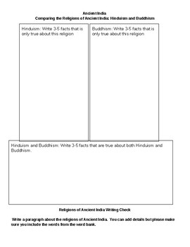 Ancient India Religion Worksheets