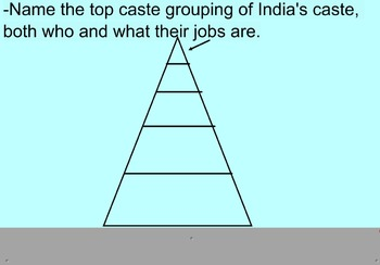 Ancient India Review Game-Olympic Style