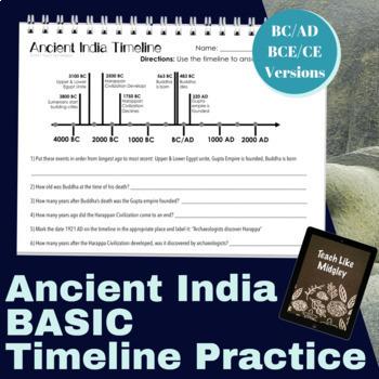 Ancient India Timeline Practice