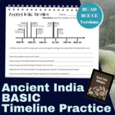 Ancient India Timeline Practice